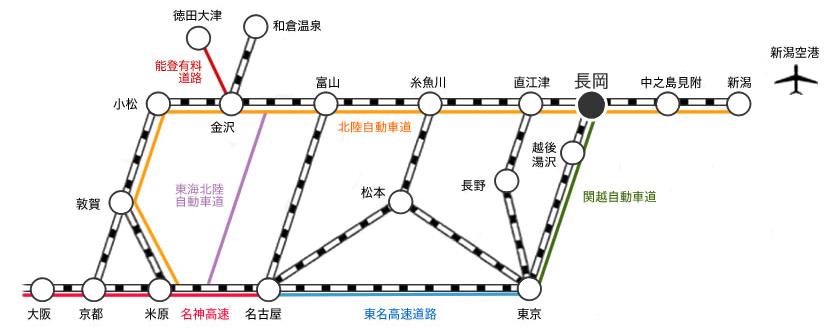 交通機関マップ